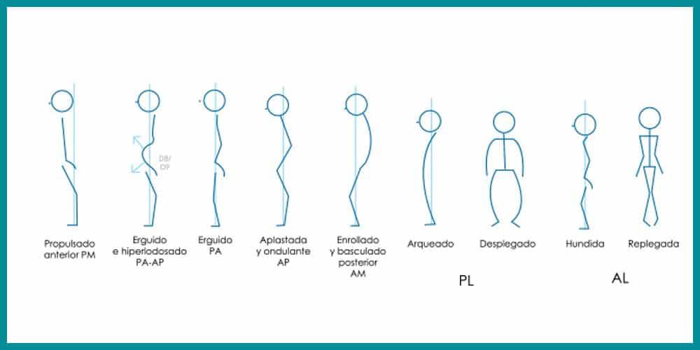 gds-postural-barcelona-osteopata